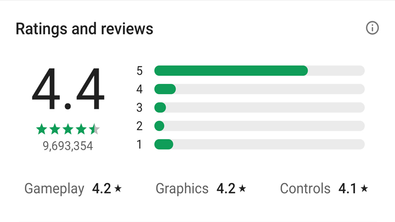 Google Play Store Rating to Better Reflect Latest Reviews - Game