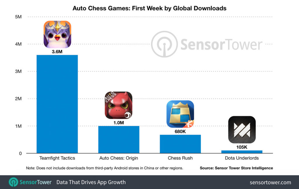 auto-chess-games-first-week-downloads-1024x650