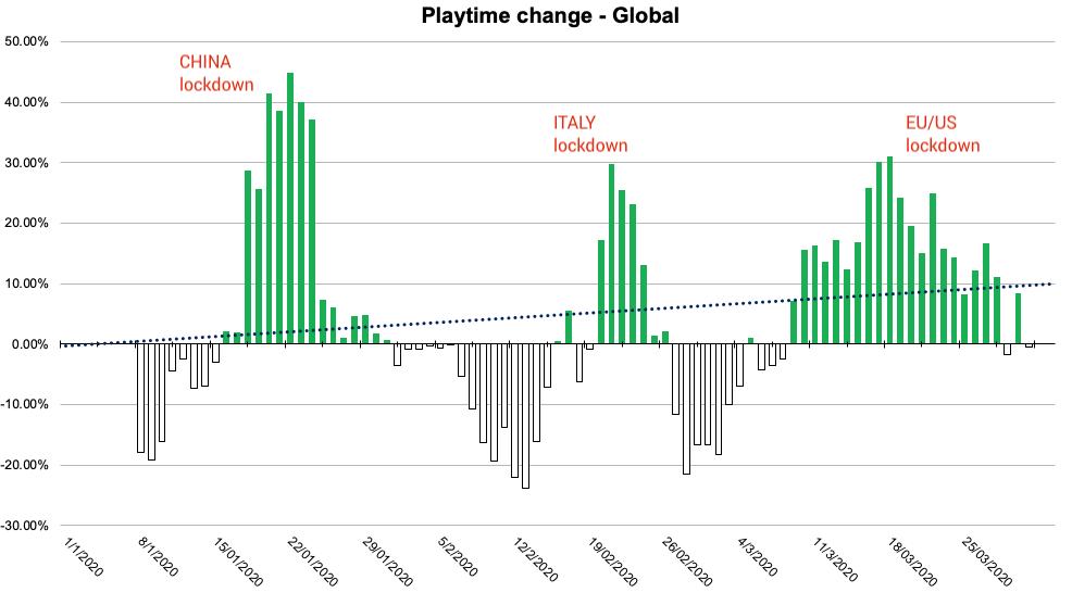 playtime-change (1)
