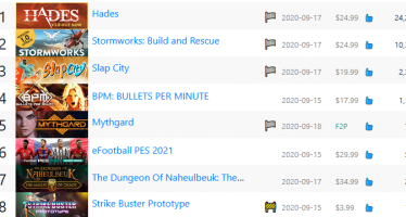 2020-09-28-16_57_22-Top-new-releases-on-Steam-in-the-last-14-days--by-GameDataCrunch
